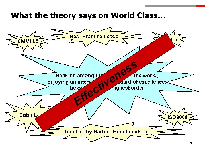 What theory says on World Class… CMMI L 5 Best Practice Leader ITIL L