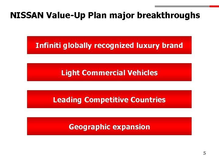 NISSAN Value-Up Plan major breakthroughs Infiniti globally recognized luxury brand Light Commercial Vehicles Leading