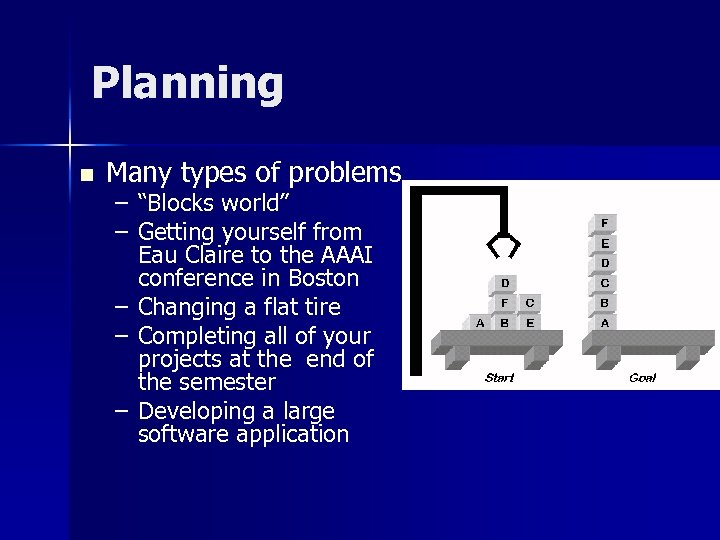 """Planning n Many types of problems – """"Blocks world"""" – Getting yourself from Eau"""