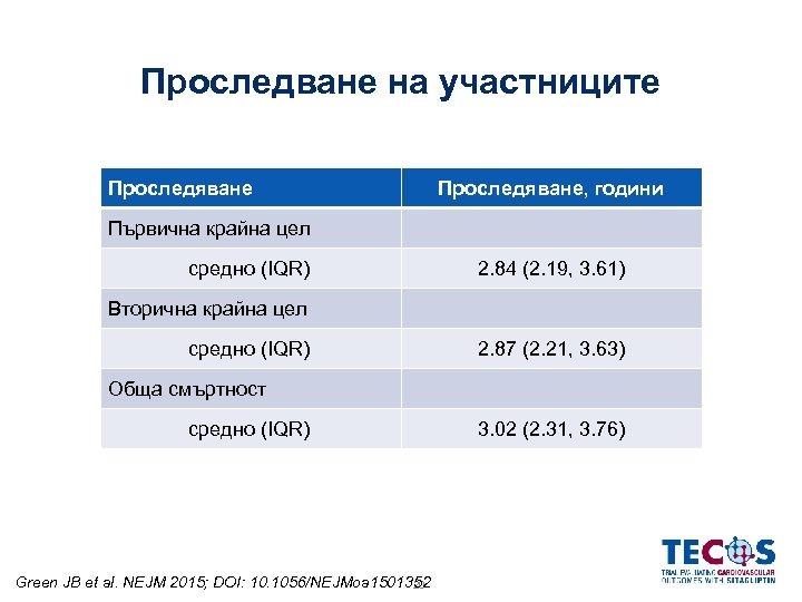 Проследване на участниците Проследяване, години Първична крайна цел средно (IQR) 2. 84 (2. 19,