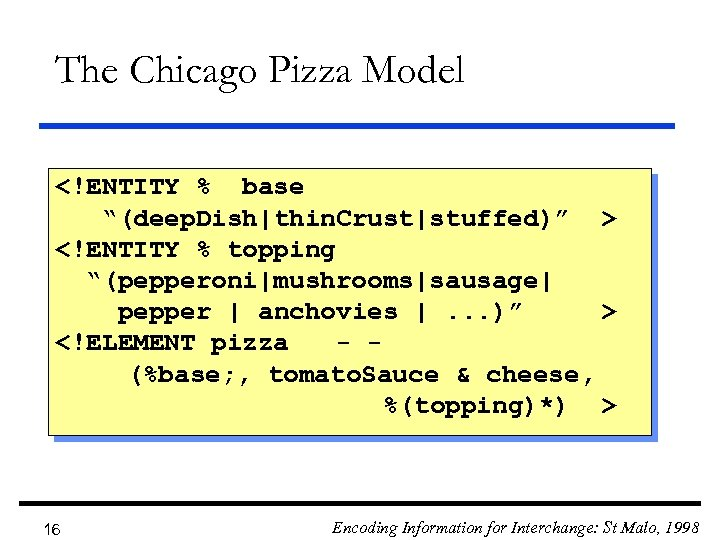 "The Chicago Pizza Model <!ENTITY % base ""(deep. Dish