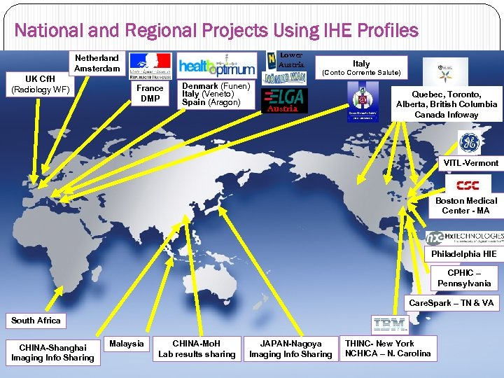 National and Regional Projects Using IHE Profiles Lower Austria Netherland Amsterdam UK Cf. H