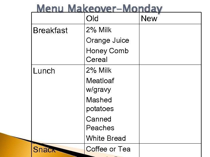 Menu Makeover-Monday Old Breakfast Lunch Snack 2% Milk Orange Juice Honey Comb Cereal 2%