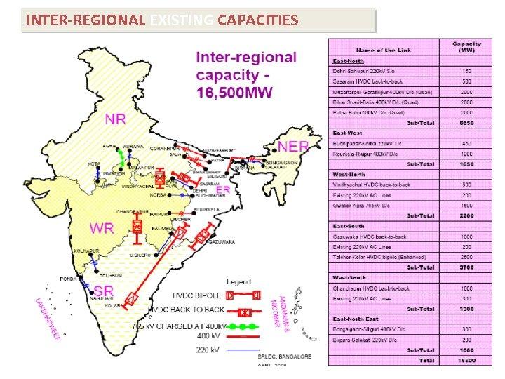 INTER-REGIONAL EXISTING CAPACITIES