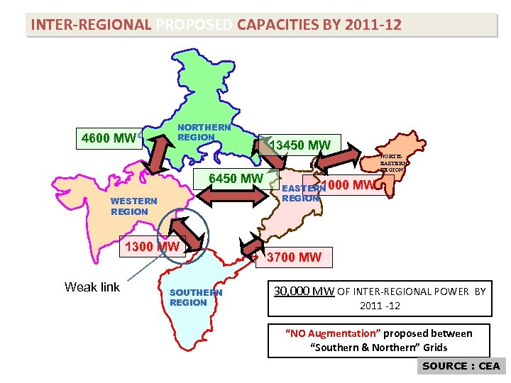 INTER-REGIONAL PROPOSED CAPACITIES BY 2011 -12 4600 MW NORTHERN REGION 13450 MW NORTHEASTERN REGION