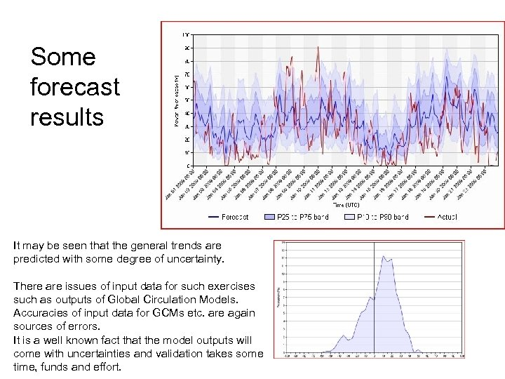 Some forecast results It may be seen that the general trends are predicted with