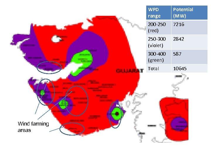WPD range 200 -250 (red) 7216 250 -300 (violet) 2842 300 -400 (green) 587