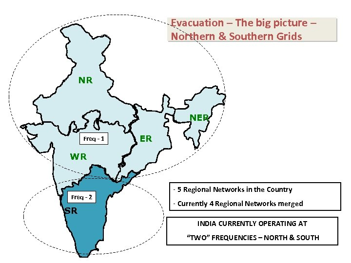 Evacuation – The big picture – Northern & Southern Grids NR NER Freq -