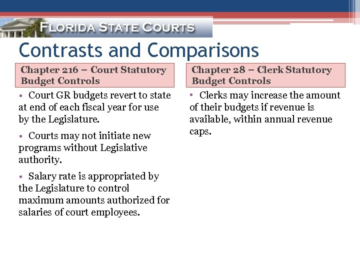 Contrasts and Comparisons Chapter 216 – Court Statutory Budget Controls Chapter 28 – Clerk