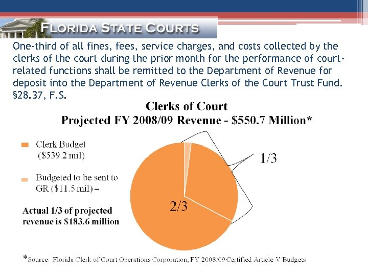 One-third of all fines, fees, service charges, and costs collected by the clerks of