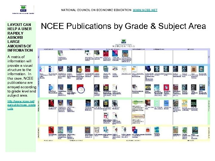 NATIONAL COUNCIL ON ECONOMIC EDUCATION WWW. NCEE. NET LAYOUT CAN HELP A USER RAPIDLY
