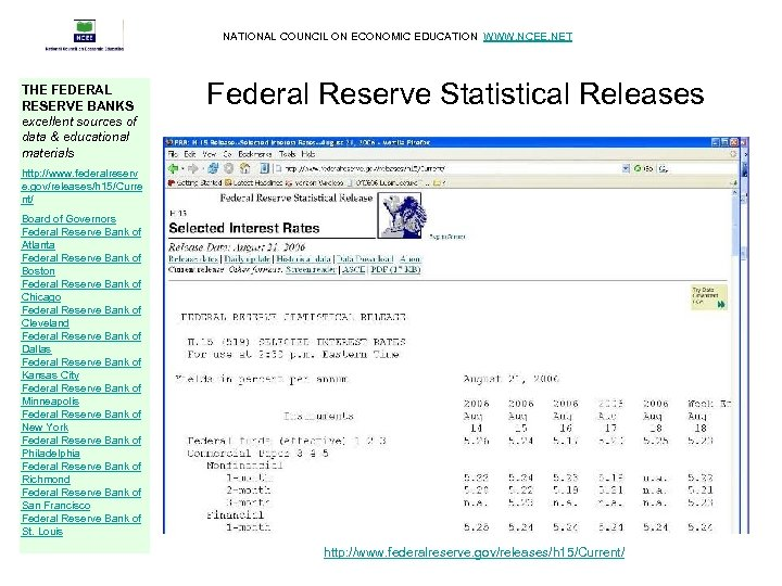 NATIONAL COUNCIL ON ECONOMIC EDUCATION WWW. NCEE. NET THE FEDERAL RESERVE BANKS excellent sources
