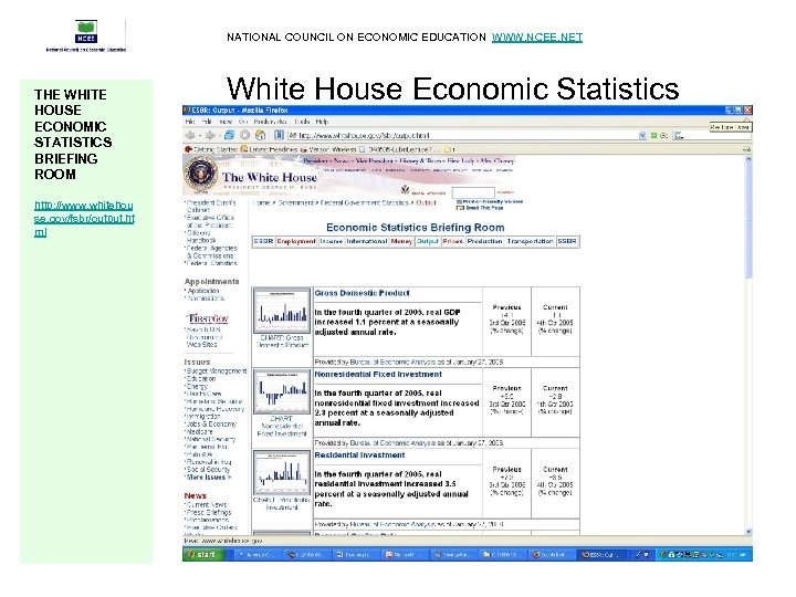 NATIONAL COUNCIL ON ECONOMIC EDUCATION WWW. NCEE. NET THE WHITE HOUSE ECONOMIC STATISTICS BRIEFING