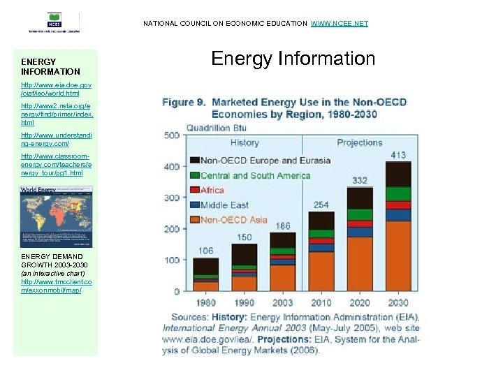 NATIONAL COUNCIL ON ECONOMIC EDUCATION WWW. NCEE. NET ENERGY INFORMATION http: //www. eia. doe.