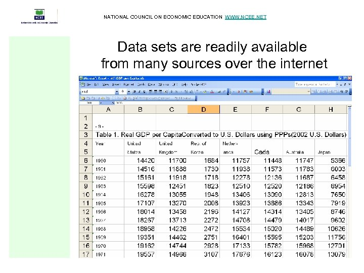 NATIONAL COUNCIL ON ECONOMIC EDUCATION WWW. NCEE. NET Data sets are readily available from