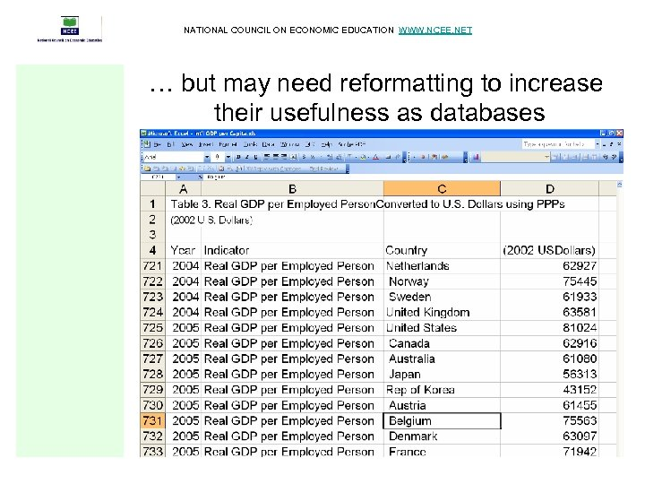 NATIONAL COUNCIL ON ECONOMIC EDUCATION WWW. NCEE. NET … but may need reformatting to