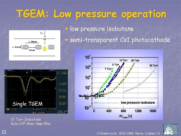TGEM: Low pressure operation § low pressure isobutane § semi-transparent Cs. I photocathode Single