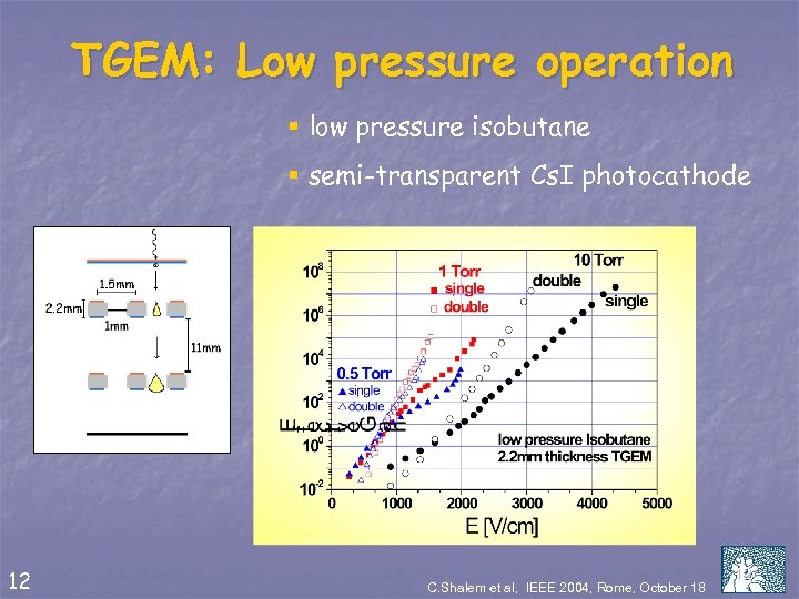 TGEM: Low pressure operation § low pressure isobutane § semi-transparent Cs. I photocathode 12