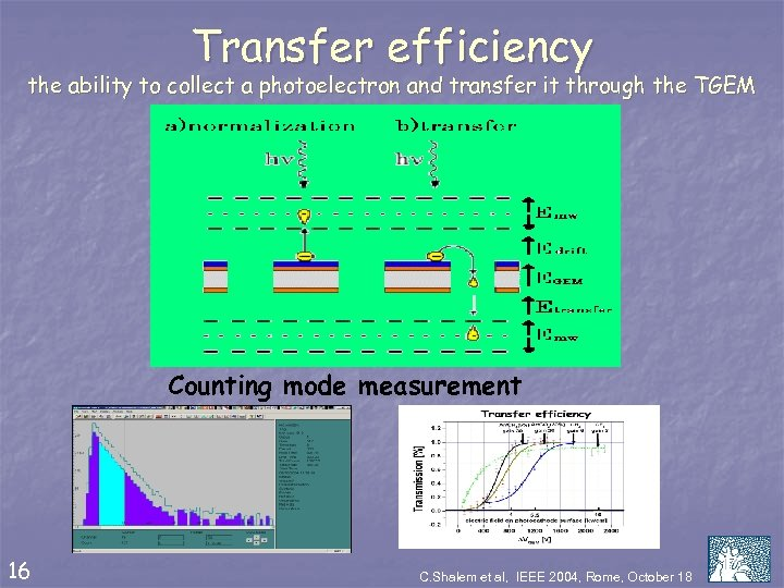 Transfer efficiency the ability to collect a photoelectron and transfer it through the TGEM