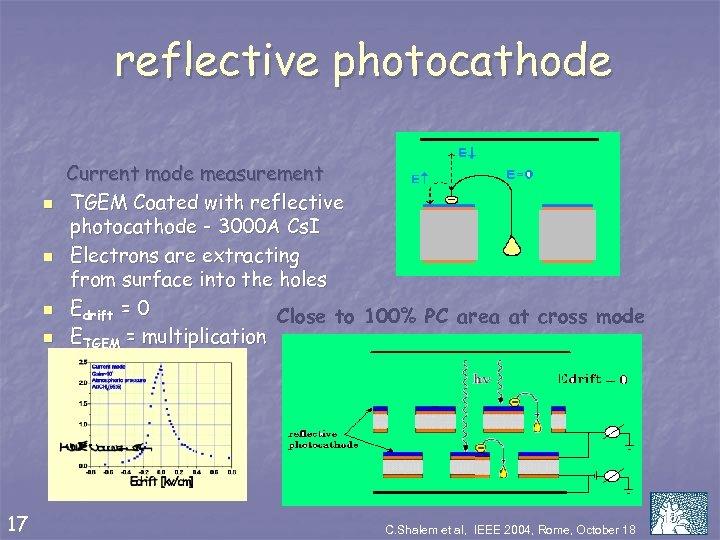 reflective photocathode n n 17 Current mode measurement TGEM Coated with reflective photocathode -