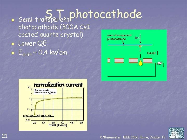 n n n 21 S. T. photocathode Semi-transparent photocathode (300 A Cs. I coated