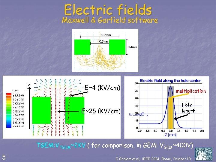 Electric fields Maxwell & Garfield software E~4 (KV/cm) E~25 (KV/cm) multiplication Hole length TGEM: