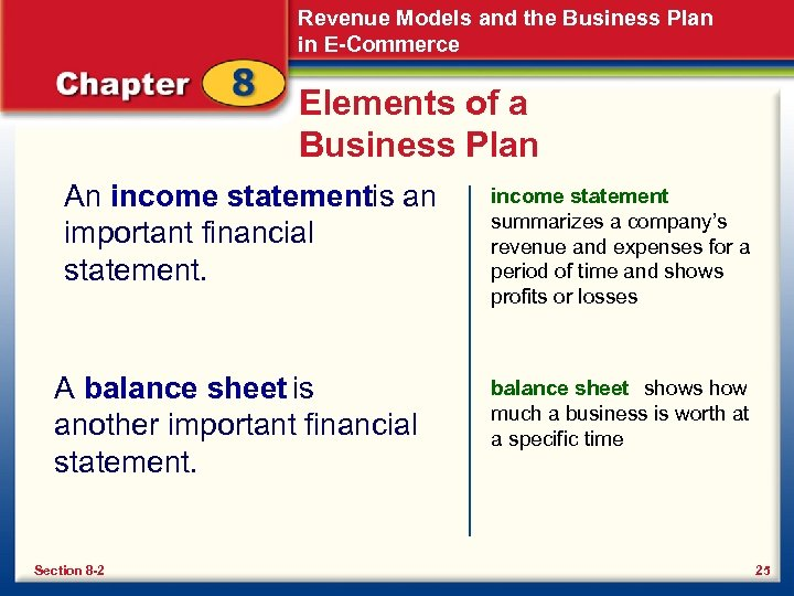 Revenue Models and the Business Plan in E-Commerce Elements of a Business Plan An