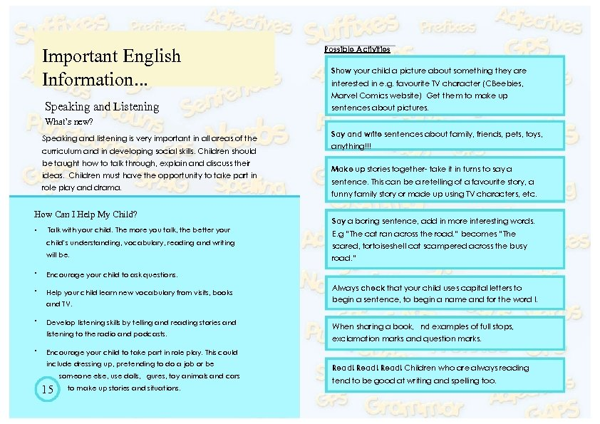 Important English Information. . . Speaking and Listening Possible Activities Show your child a