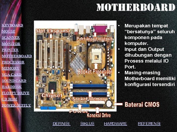 "mother. Board • Merupakan tempat ""bersatunya"" seluruh komponen pada komputer. • Input dan Output"
