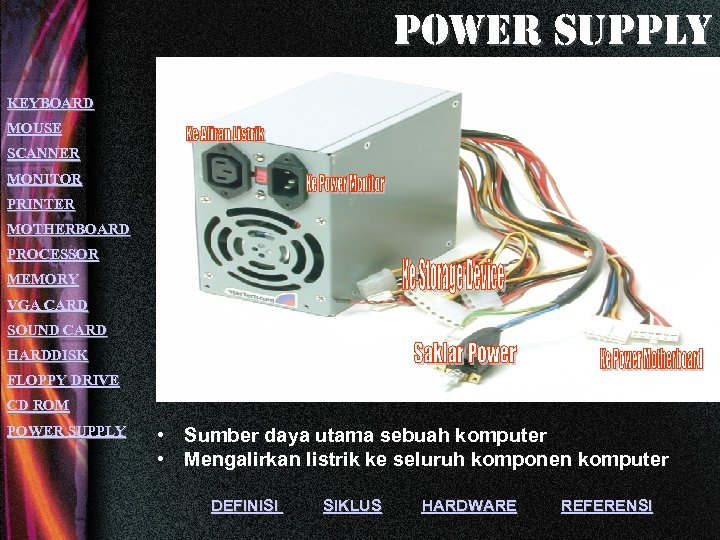 power supply KEYBOARD MOUSE SCANNER MONITOR PRINTER MOTHERBOARD PROCESSOR MEMORY VGA CARD SOUND CARD