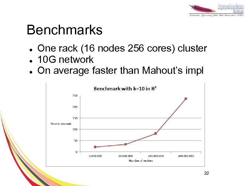 Benchmarks l l l One rack (16 nodes 256 cores) cluster 10 G network