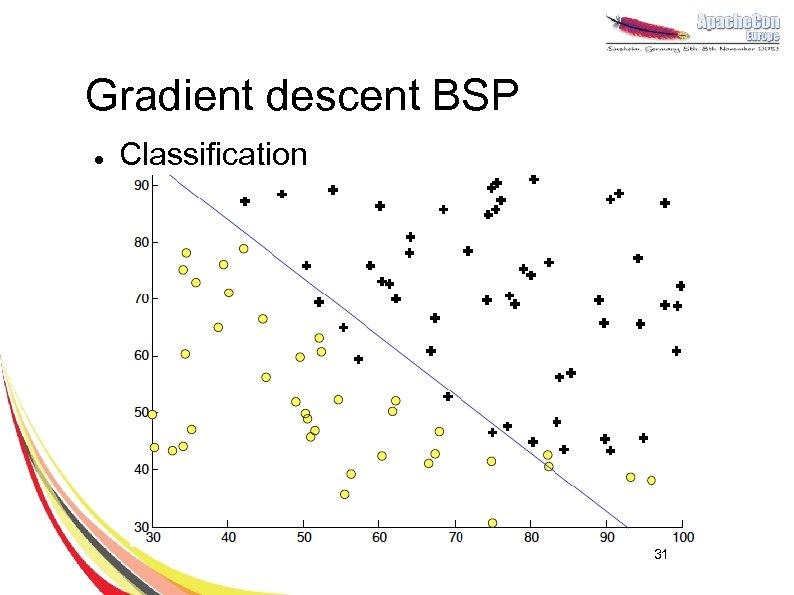 Gradient descent BSP l Classification 31
