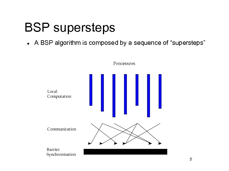"""BSP supersteps l A BSP algorithm is composed by a sequence of """"supersteps"""" 5"""