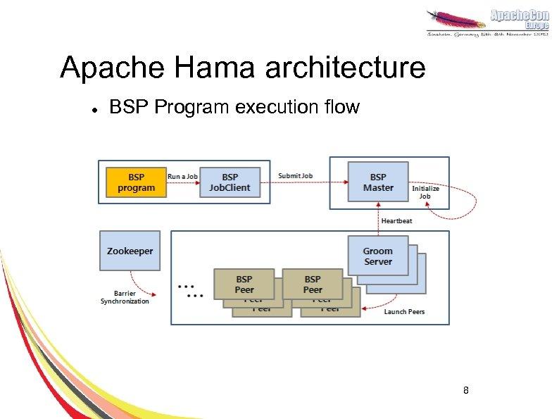 Apache Hama architecture l BSP Program execution flow 8