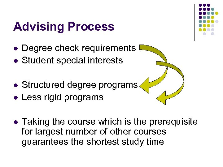 Advising Process l l l Degree check requirements Student special interests Structured degree programs