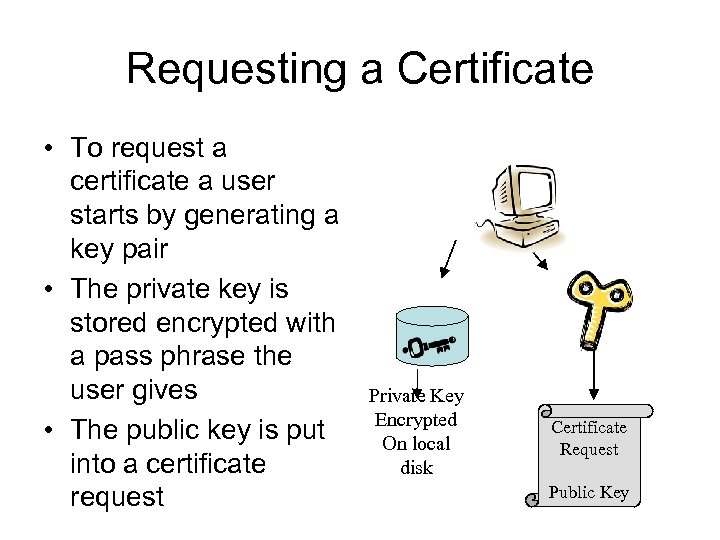 Requesting a Certificate • To request a certificate a user starts by generating a