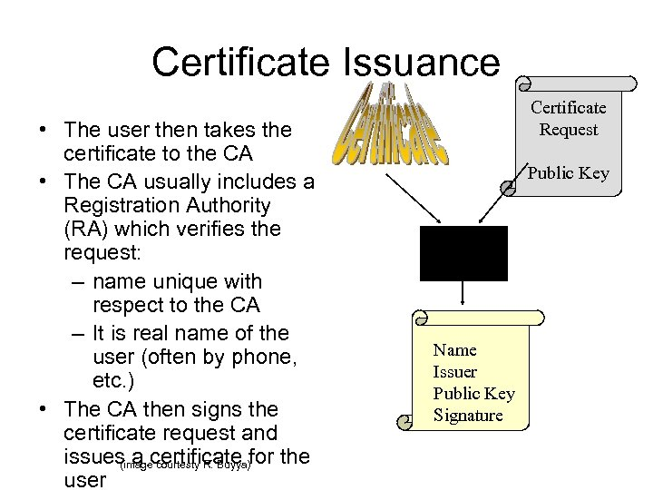 Certificate Issuance • The user then takes the certificate to the CA • The