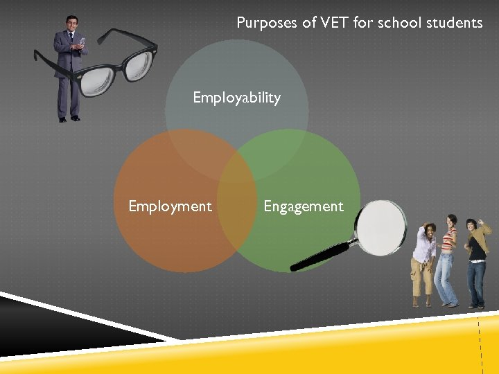 Purposes of VET for school students Employability Employment Engagement