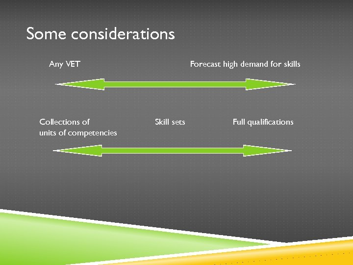 Some considerations Any VET Collections of units of competencies Forecast high demand for skills