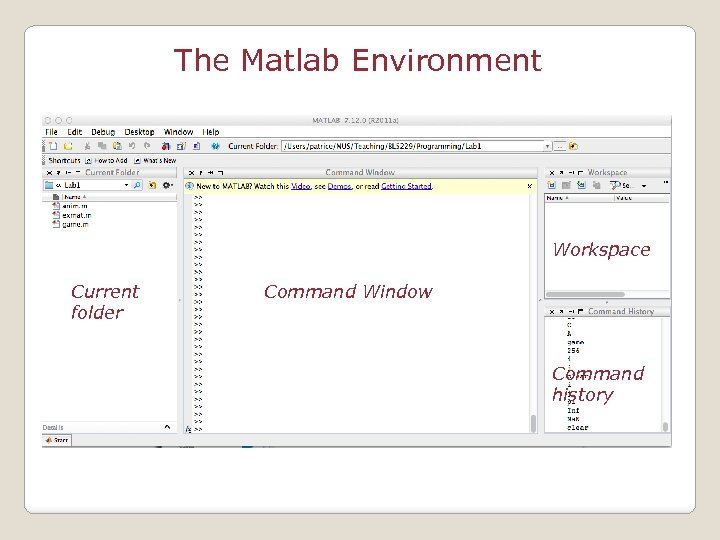 The Matlab Environment Workspace Current folder Command Window Command history