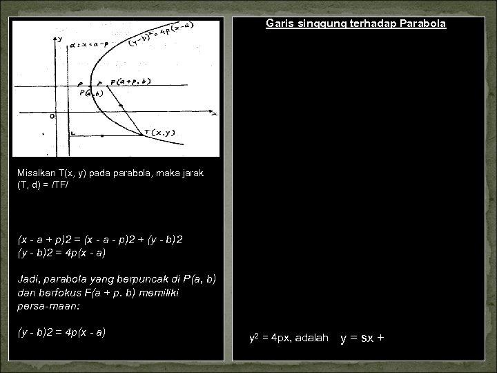Garis singgung terhadap Parabola Misalkan garis dengan gradien s memiliki persamaan g: y =