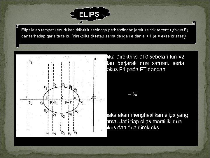 ELIPS Elips ialah tempat kedudukan titik sehingga perbandingan jarak ke titik tertentu (fokus F)