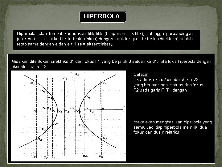 HIPERBOLA Hiperbola ialah tempat kedudukan titik (himpunan titik), sehingga perbandingan jarak dari = titik