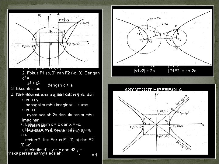 1. Titik pusat o (0, 0) 2. Fokus F 1 (c, 0) dan F