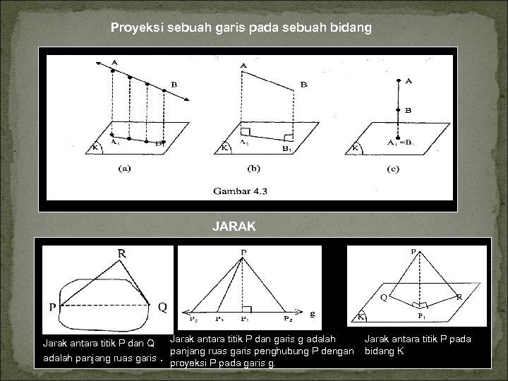 Proyeksi sebuah garis pada sebuah bidang JARAK Jarak antara titik P dan Q adalah