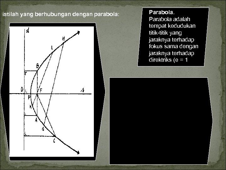 istilah yang berhubungan dengan parabola: Parabola adalah tempat kedudukan titik yang jaraknya terhadap fokus