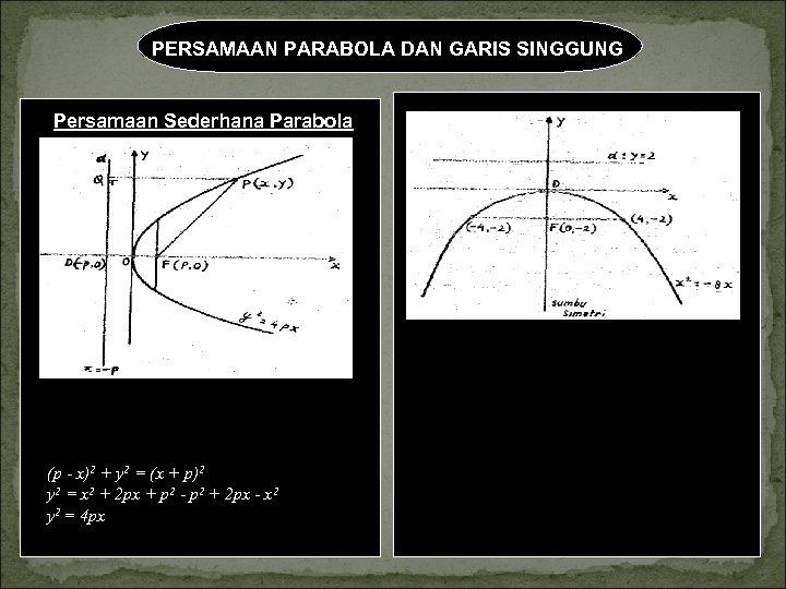 PERSAMAAN PARABOLA DAN GARIS SINGGUNG Persamaan Sederhana Parabola Sifat-sifat parabola dengan persamaan x =