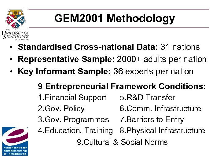 GEM 2001 Methodology • Standardised Cross-national Data: 31 nations • Representative Sample: 2000+ adults