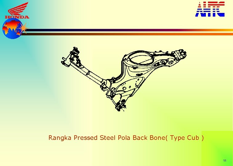 Rangka Pressed Steel Pola Back Bone( Type Cub ) 11