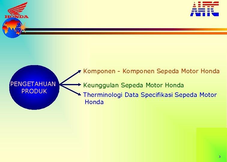 Komponen - Komponen Sepeda Motor Honda PENGETAHUAN PRODUK Keunggulan Sepeda Motor Honda Therminologi Data